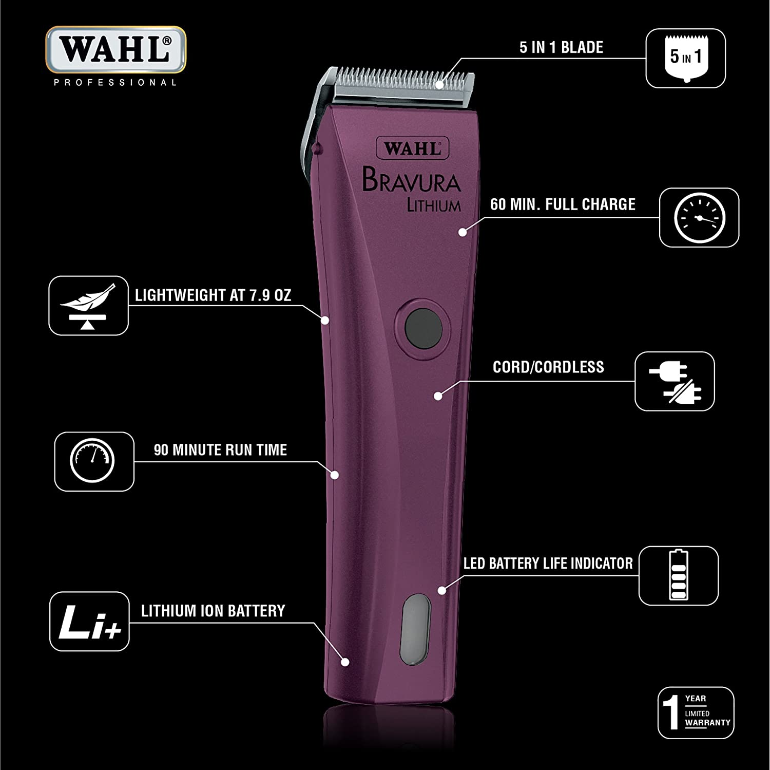 Best Dog and Cat Hair Clippers: Review and Buying Guide 2021 4