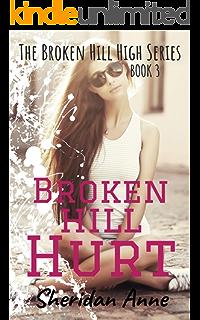 Teen girls Broken Hill