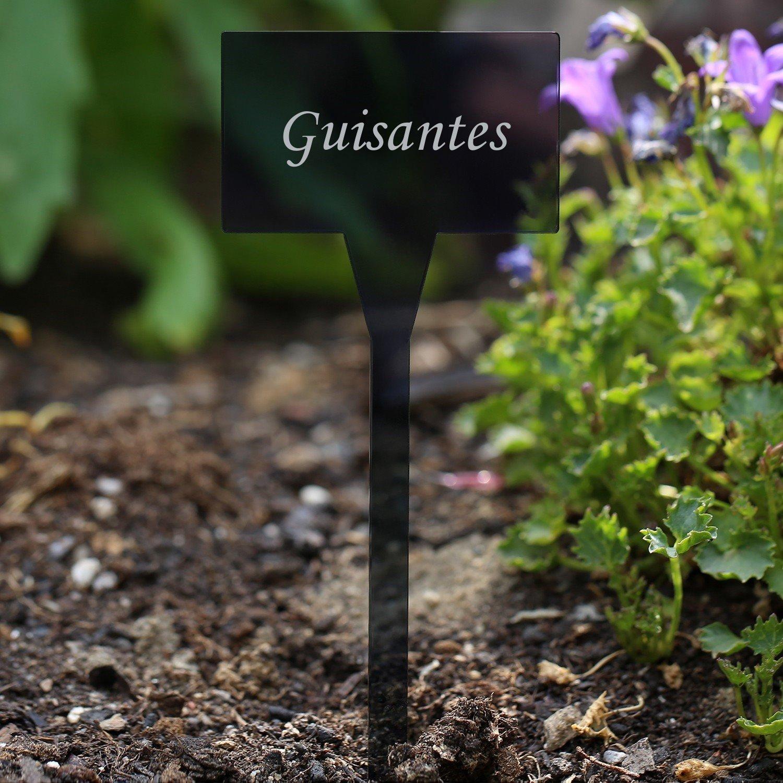 Acrí lico plantar signos cuadrado gris, aburrido - RESIST encia de ...