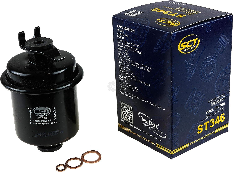 Filter Set Inspektionspaket 5 Liter Mannol Motoröl Defender 10w 40 Api Sl Cf Sct Germany Innenraumfilter Luftfilter Ölfilter Kraftstofffilter Auto