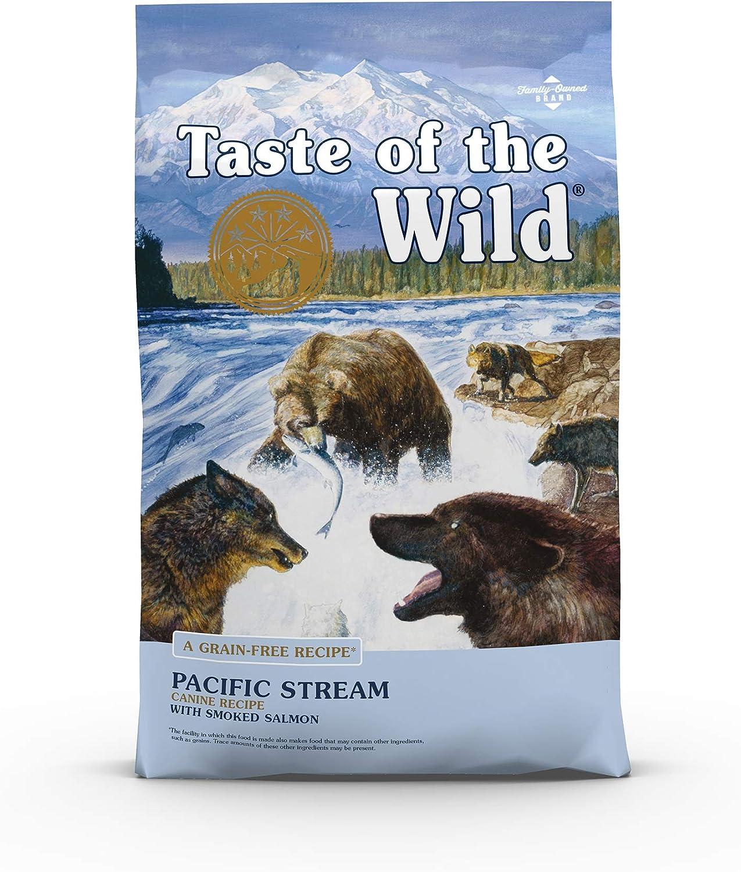 Best dog foods for acid reflux