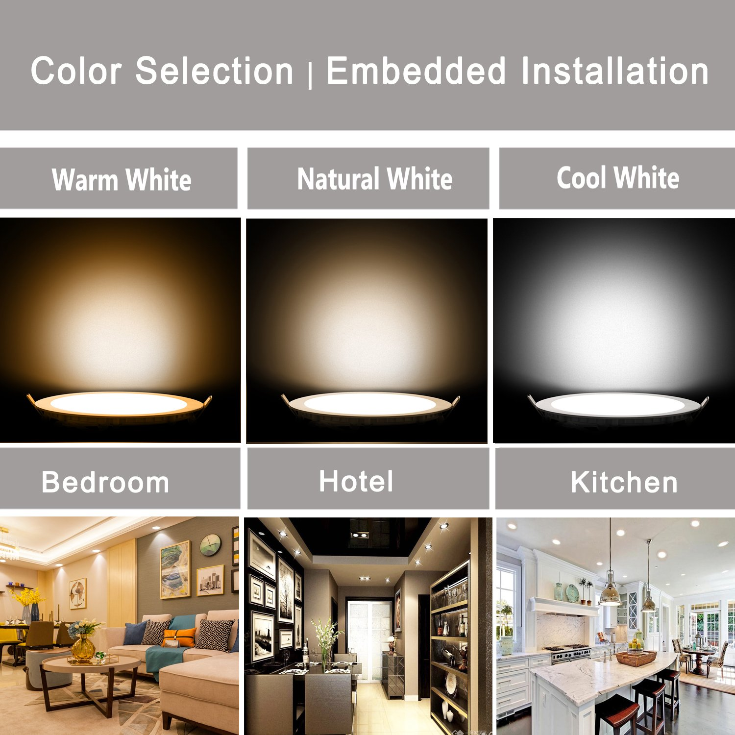 (Pack of 5)LED Panel Recessed Lights 6 inch Dimmable,12W Ultra-Thin Round LED Panel Light,5000K Daylight White,960lm,LED Recessed Ceiling Downlight Fixture,110V LED Driver Included
