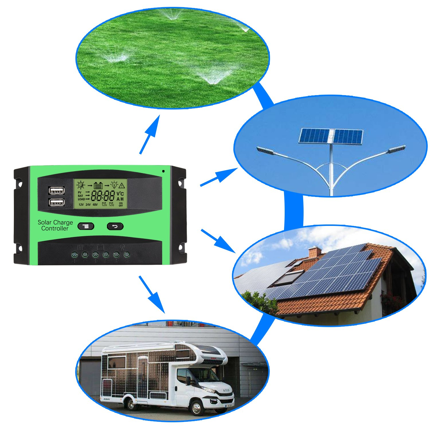 Upgrated 30a Solar Charge Controller Baoboace Pwm 10a 12v24v Automatic Art Of Circuits Panel Battery Intelligent Regulator With 2 Usb Port Extra Pair Mc4 Connectors
