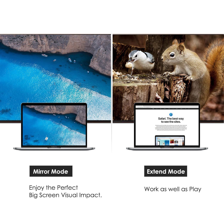 White 3M Thunderbolt Port UHD Monitors iMac Mini DP to VGA 10FT to VGA Cable Compatible with Mac Book CableCreation 1080P Mini Displayport Projector