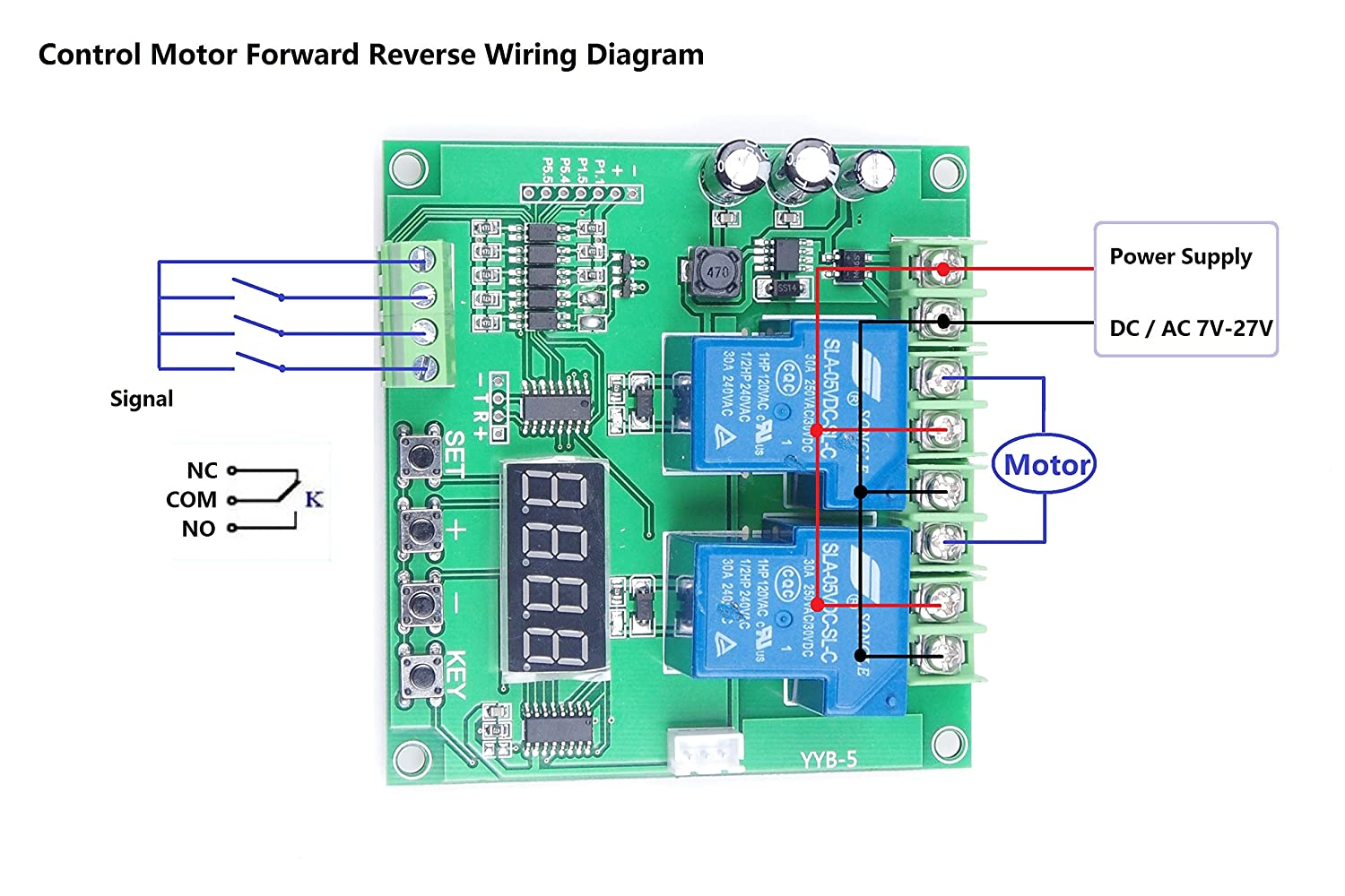 Wiring Diagram Forward Reverse Motor