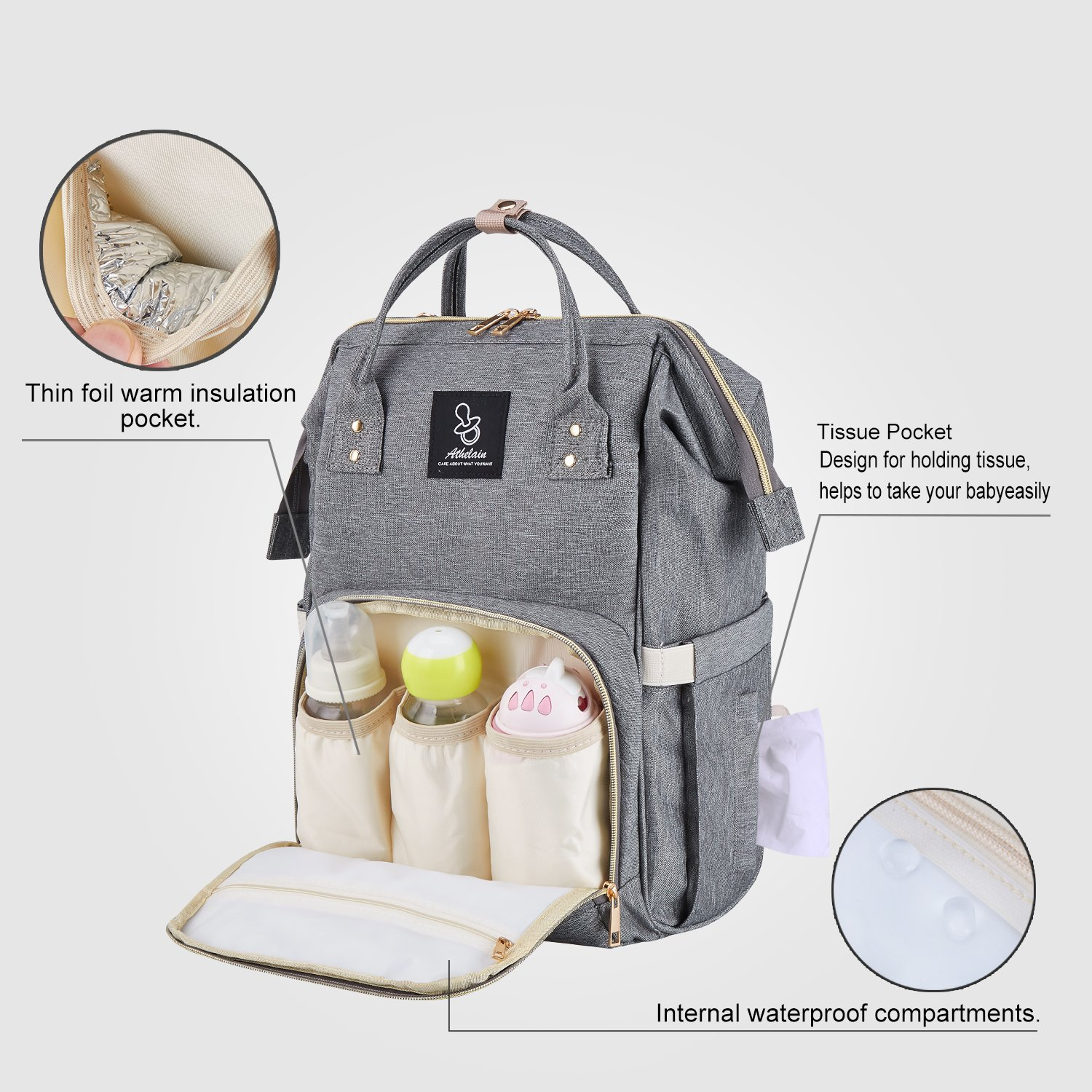Athelain Diaper Bag,Multi-Function Waterproof Travel Backpack Nappy Bags for Baby Care, Large Capacity, Stylish and Durable (Gray) by Athelain (Image #3)