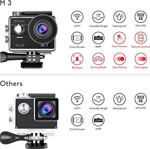 Jeemak 4K WiFi Action Camera 16MP Waterproof Camcorder with Remote Control Accessories Kit Suitable for GoPro