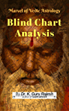Marvels of Vedic Astrology - Blind Chart Analysis