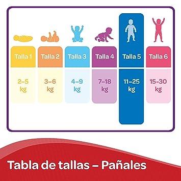 Huggies Ultra Comfort Pañales Talla 5 (11-25 Kg) - 126 Pañales: Amazon.es: Amazon Pantry