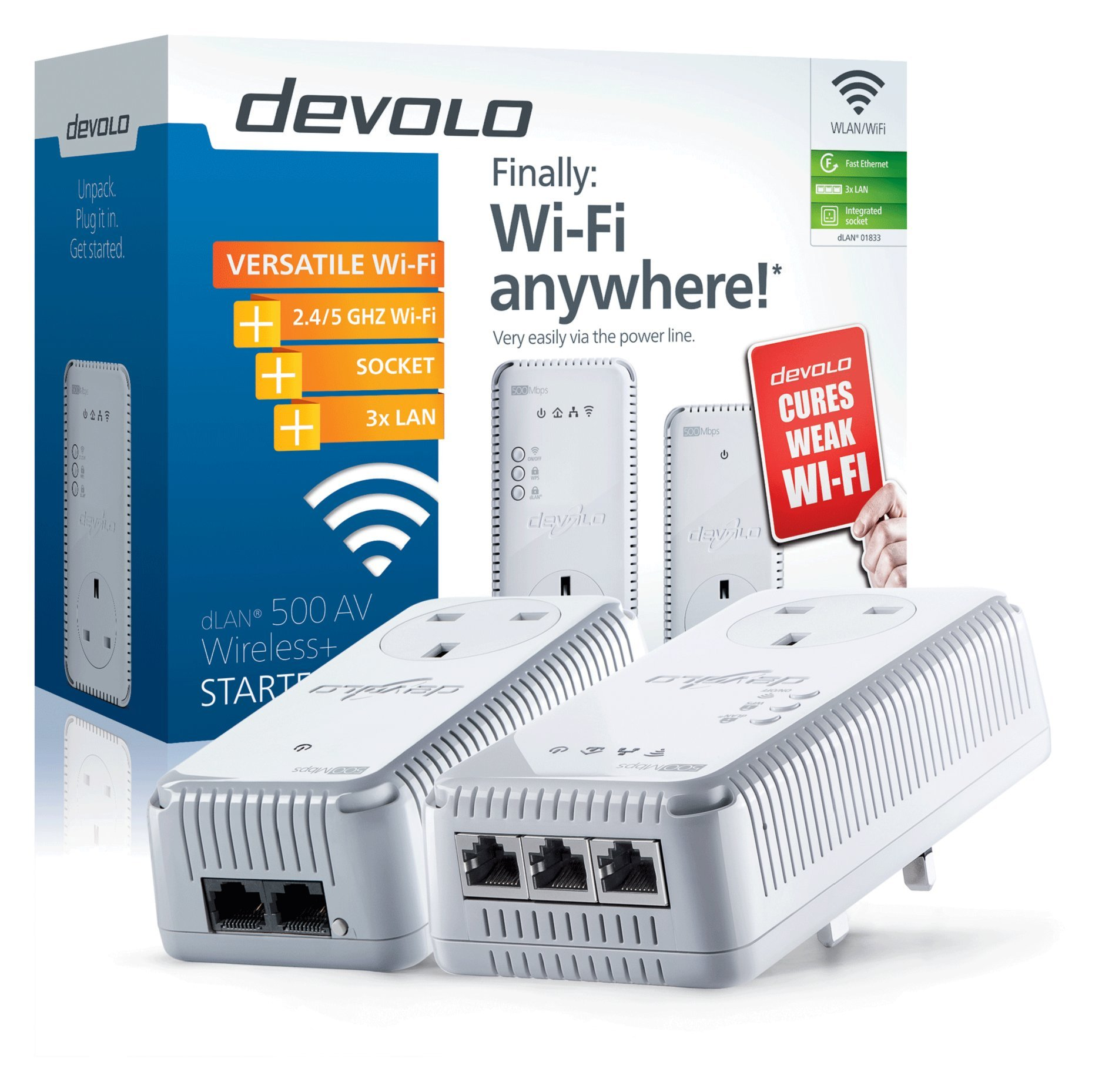 devolo dlan 500 av wireless powerline starter kit 500 mbps via power line ebay. Black Bedroom Furniture Sets. Home Design Ideas