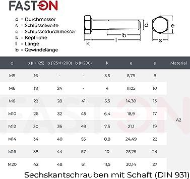 - DIN 931 Gewindeschrauben M10 x 160 mm Sechskantschrauben mit Schaft Edelstahl A2 V2A rostfrei Eisenwaren2000 ISO 4014 Maschinenschrauben mit Teilgewinde 30 St/ück