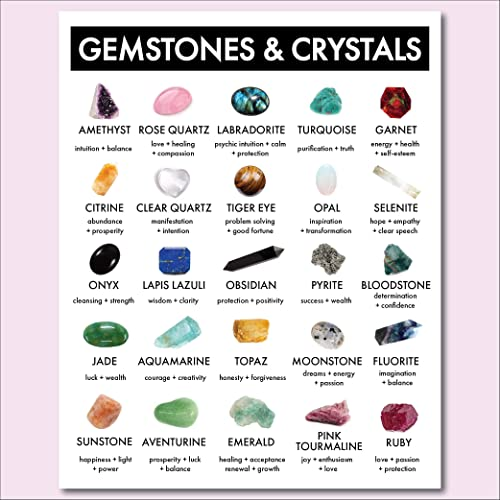 Amazon com gemstones and crystals chart meanings and uses