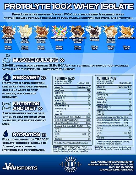 VMI Sports Protolyte de suero aislado 70 porciones, pastel de vainilla bateador, 4.6lb