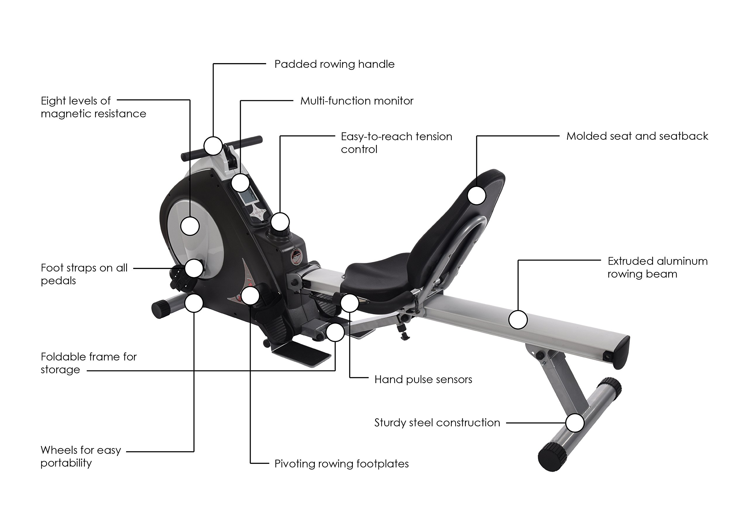 Stamina 15-9003 Deluxe Conversion II Recumbent / Rower by Stamina (Image #2)