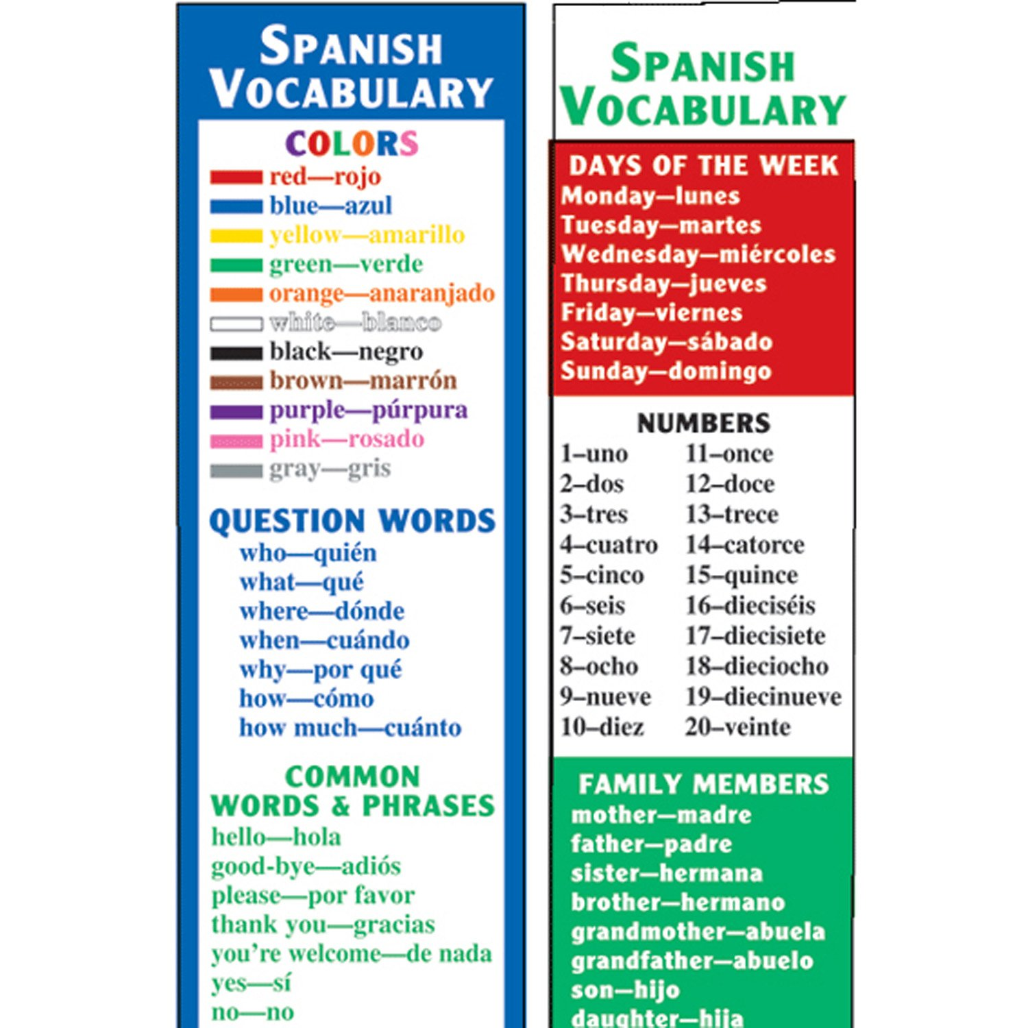 Amazon.com: McDonald Publishing MC-K1161 Spanish Vocabulary Smart ...