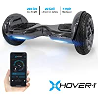HOVER-1 Titan Electric Self Balancing Hoverboard Scooter With 10