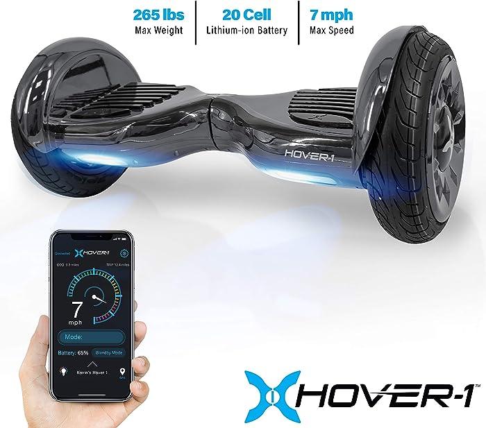 Top 10 Self Balancing Hoover Board