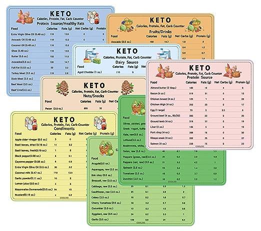 Imanes de dieta Keto, 8 piezas de hoja de truco Keto imán de ...