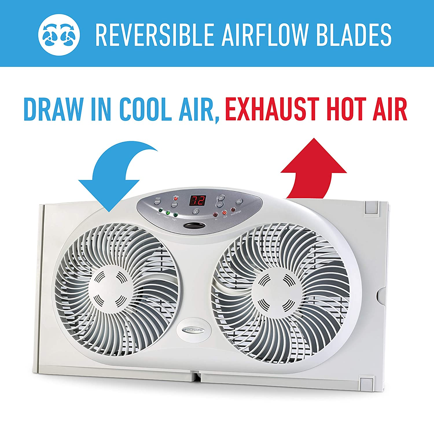 Bionaire Window Fan with Twin 8 5-Inch Reversible Airflow Blades and Remote  Control, White
