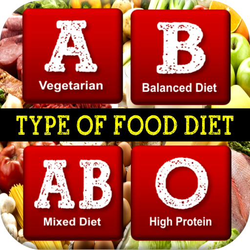 Best Food 4 your Blood Type