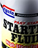 Cyclo - Fast Start Starting Fluid