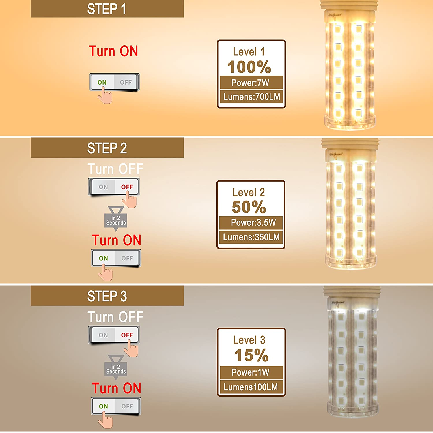 3 Way Led Corn Light Bulb Warm White 7 35 1w E26 Socket 3200k 70 The It Works Is First Three Switch 10w Incandescent Equivalent Cfl Replacement Brightness Switchable For