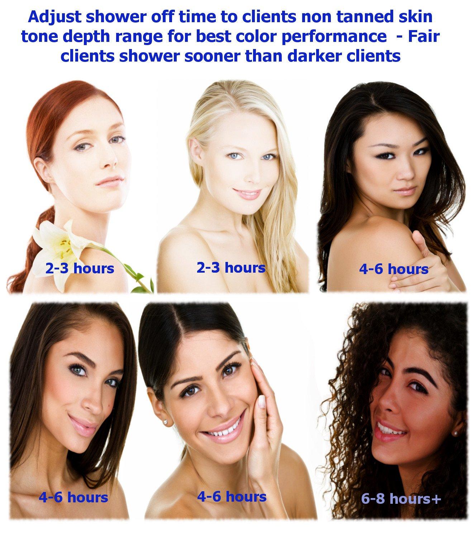 spray tanning borlänge