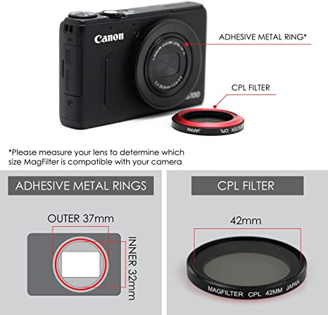 CPL Circular Polarizer Glare Shine Polarizing Filter for Canon Optura 100 100MC Video Camera Camcorder