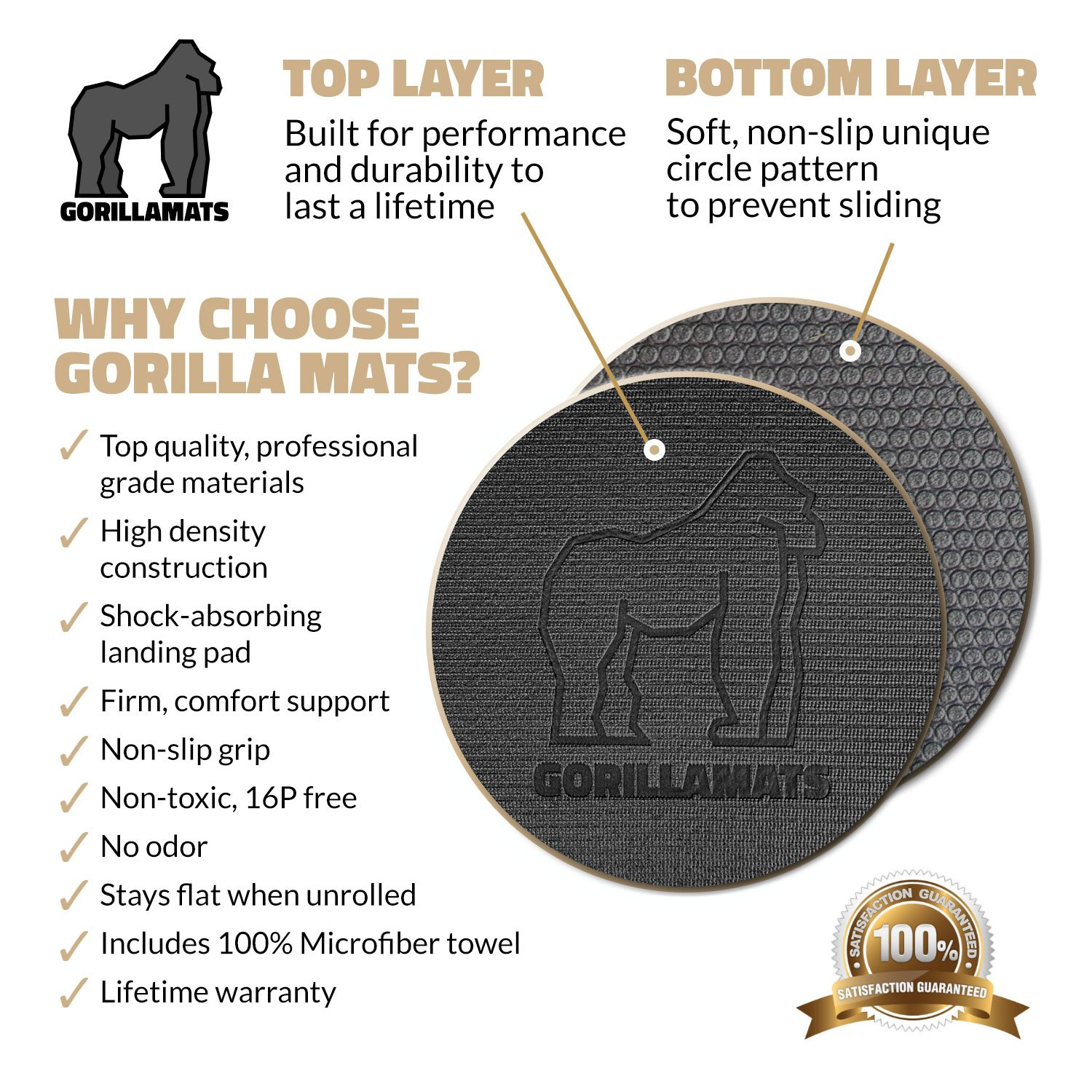 Premium Extra Large Exercise Mat - 8' x 4' x 1/4'' Ultra Durable, Non-Slip, Workout Mats for Home Gym Flooring - Jump, Cardio, MMA Mat - Use with or Without Shoes (96'' Long x 48'' Wide x 6mm Thick) by Gorilla Mats (Image #2)