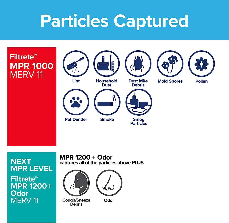 Filtrete 16x25x1, AC Furnace Air Filter, MPR 1000, Micro Allergen Defense, 6-Pack (exact dimensions 15.69 x 24.69 x 0.81) - -