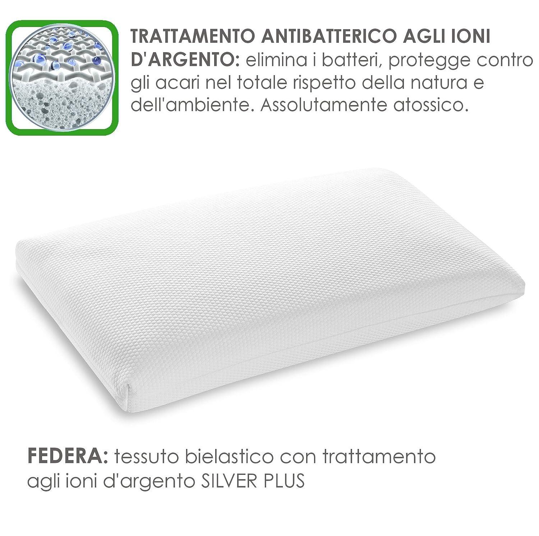 ComfortMed cojín Memory Foam con Tratamiento antiácaros y ...