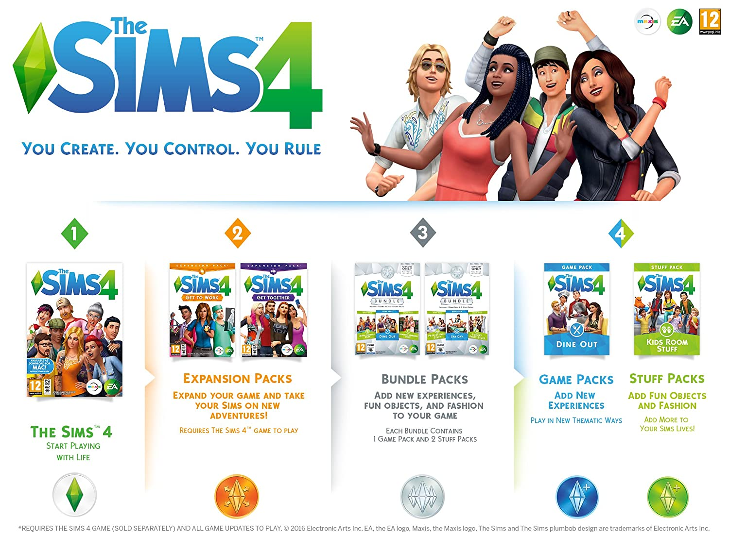 The Sims 4 - Standard Edition [Importación Inglesa]: Amazon.es: Videojuegos
