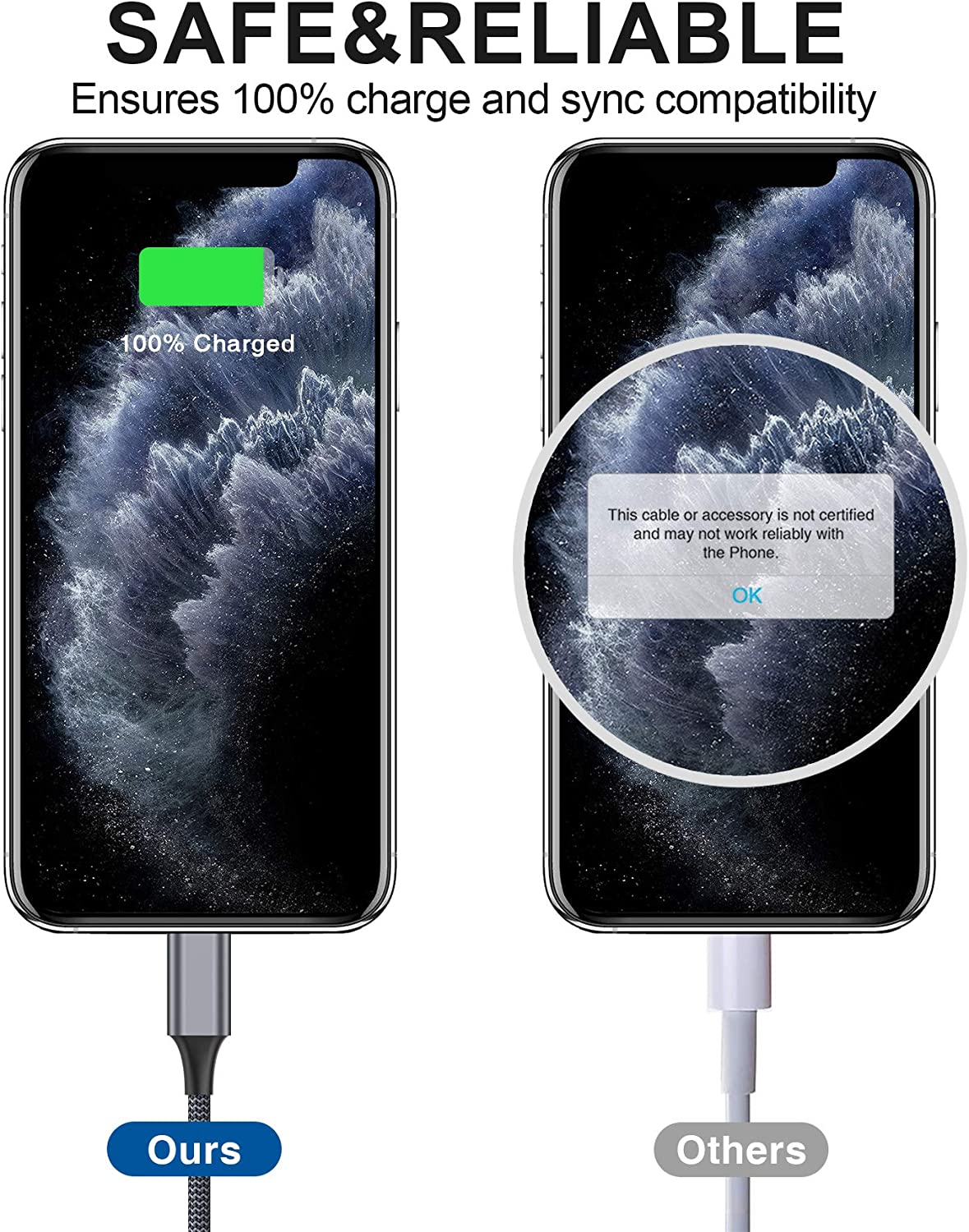 iPhone Charger Cable Lightning Cable 4Pack 0.3M 1M 2M 3M iPhone Charger Nylon Braided Fast iPhone Charging Cable Lead for iPhone 11 Pro Max XR XS X 8 Plus 7 Plus 6s Plus 6 Plus 5s 5 SE 2020 iPad