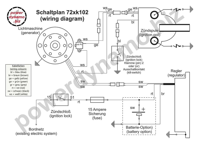 Amazon.com: Powerdynamo Ignition System Stator Yamaha RD350 RD 350 ...