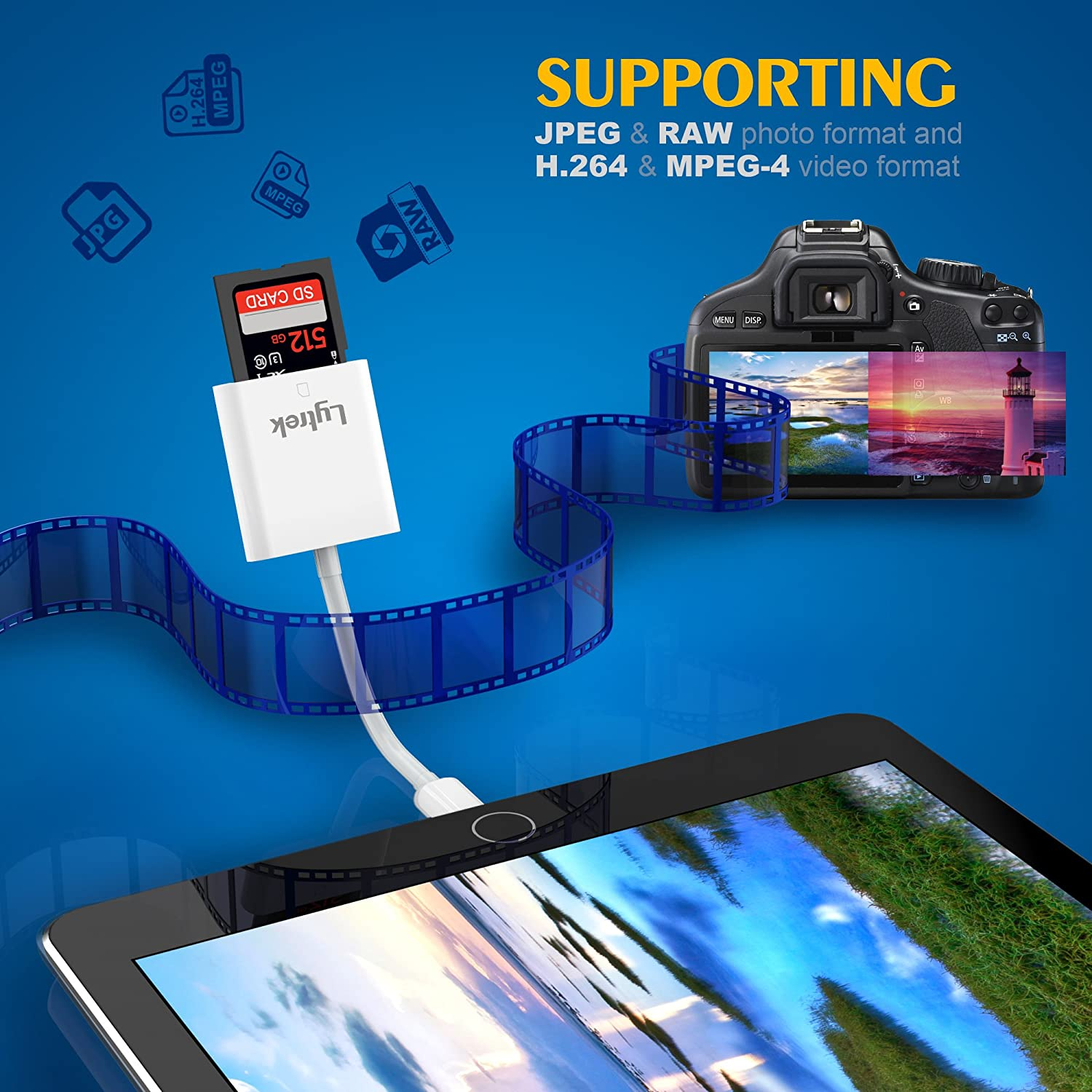 SD Card Reader for iPhone,Lytrek iPhone iPad Camera Connection Kit Support iOS 11-No App Needed