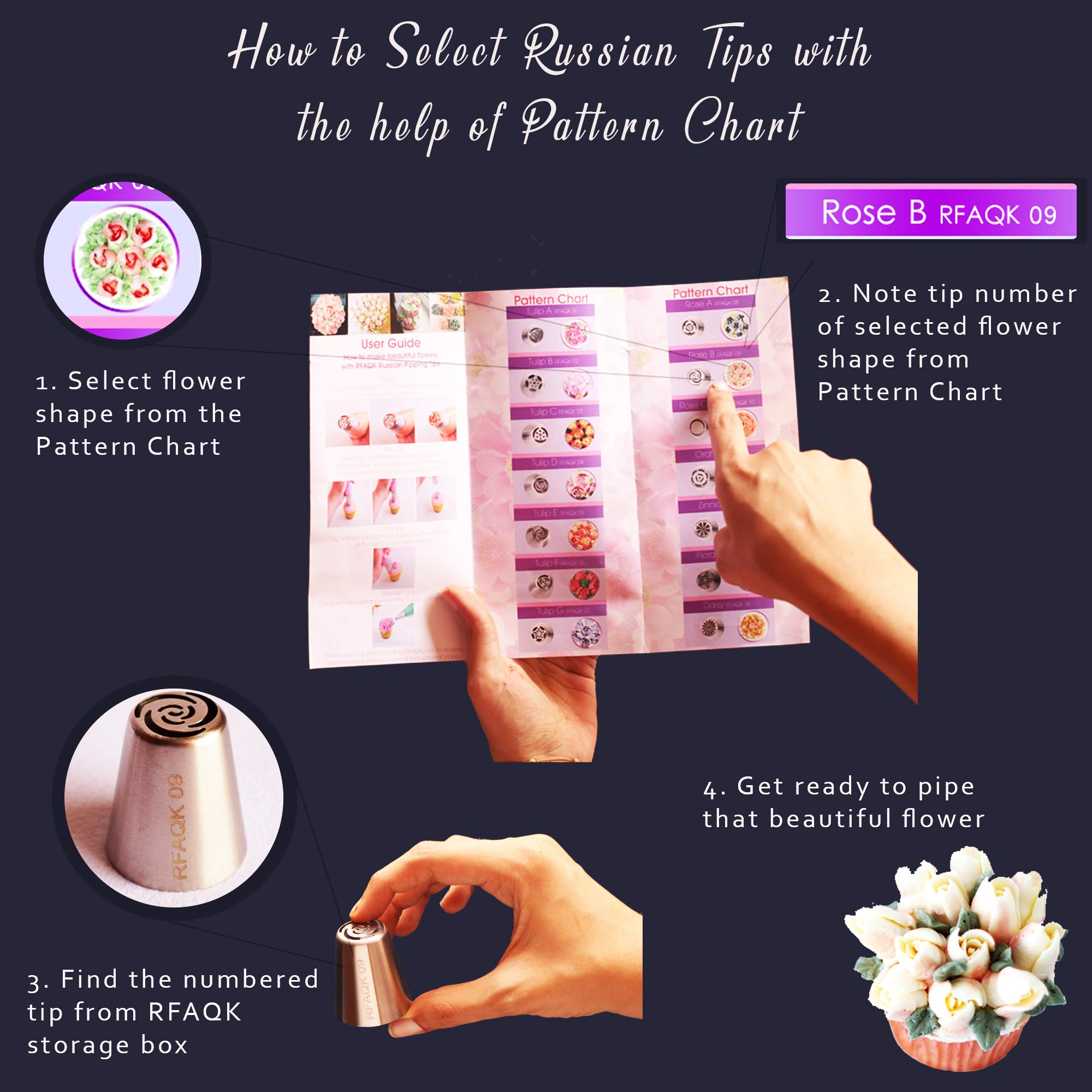 How To Decorate With Patterns 3 Major Secrets: RFAQK- 90 Pcs Russian Piping Tips Set With Storage Case