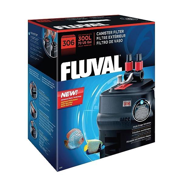 #Fluval External Filter