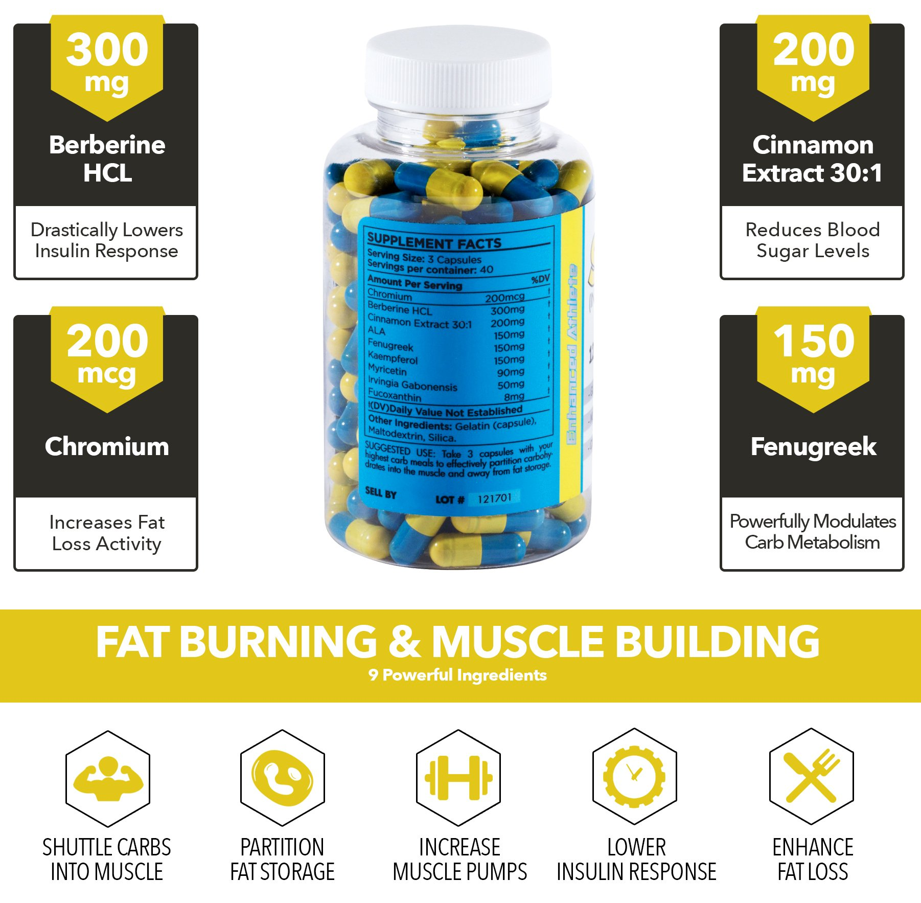 Enhanced Athlete Slin - Carb Blocker, Insulin Mimetic and Nutrient Practitioner to Support Muscle Strength - Promotes Turning Carbohydrates into Muscle - 120 Capsules by Enhanced Athlete (Image #6)
