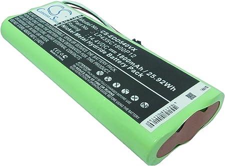 Cameron Sino - Batería de repuesto para aspiradoras Dyson DC-16 y D12: Amazon.es: Hogar