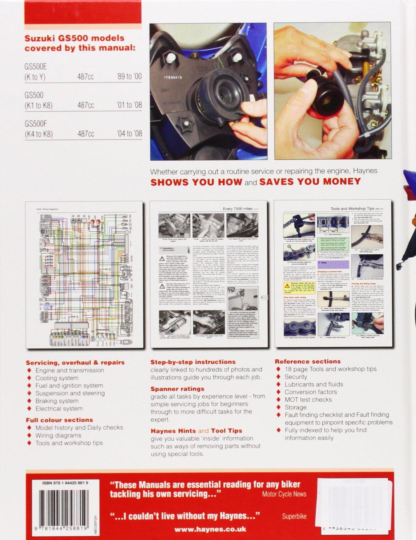 Suzuki GS500 Twin 1989-2008 (Haynes Service & Repair Manual): John Haynes:  9781844258819: Amazon.com: Books