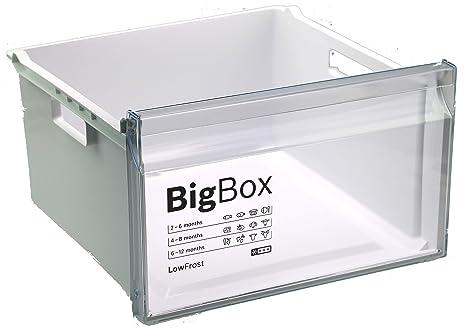Siemens Kombi Kühlschrank : Bosch siemens bigbox für gefrierschrank kühlschrank kühl