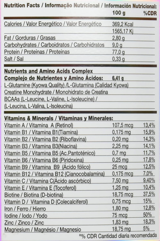 Quamtrax 100% Hydrobeef Sabor Chocolate - 2000 gr: Amazon.es ...