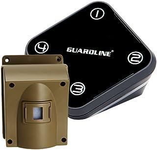 Guardline Stay Safe