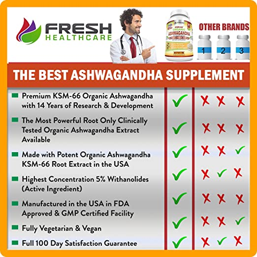 Organic Ashwagandha KSM-66 100% 1200mg Pure & Potent Root Extract with  Black Pepper for