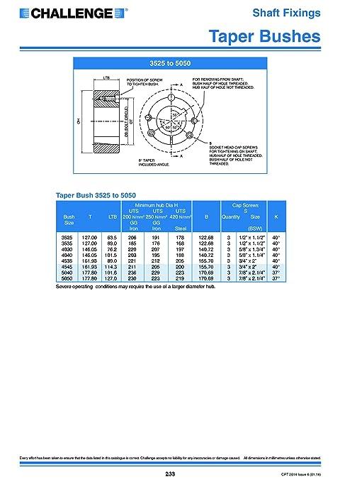 15 mm Bore Challenge TBM-1108-15 Taper Lock Bush