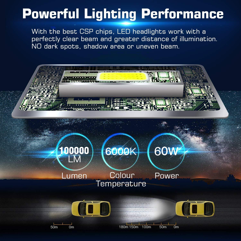 Wakana 10000LM//Set 6000K Cool White 3 Years Manufacture Warranty H11//H9//H8 LED Headlight Bulbs