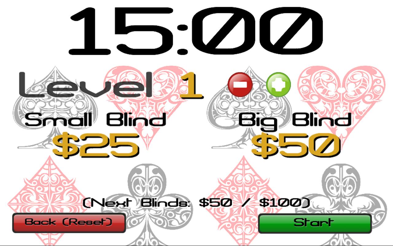 Poker blind timer free