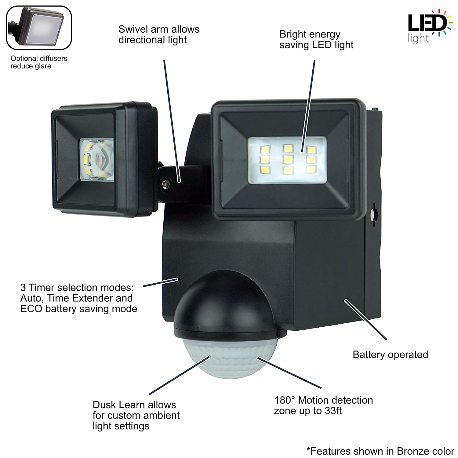 Includes L-Bracket for Easy Mount White Twin Head LB1870QWH 700 Lumen Battery Operated LED Motion Security Light