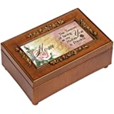 Cottage Garden Mom Woodgrain Petite Rose Music Box / Jewelry Box Plays Wind Beneath My Wings