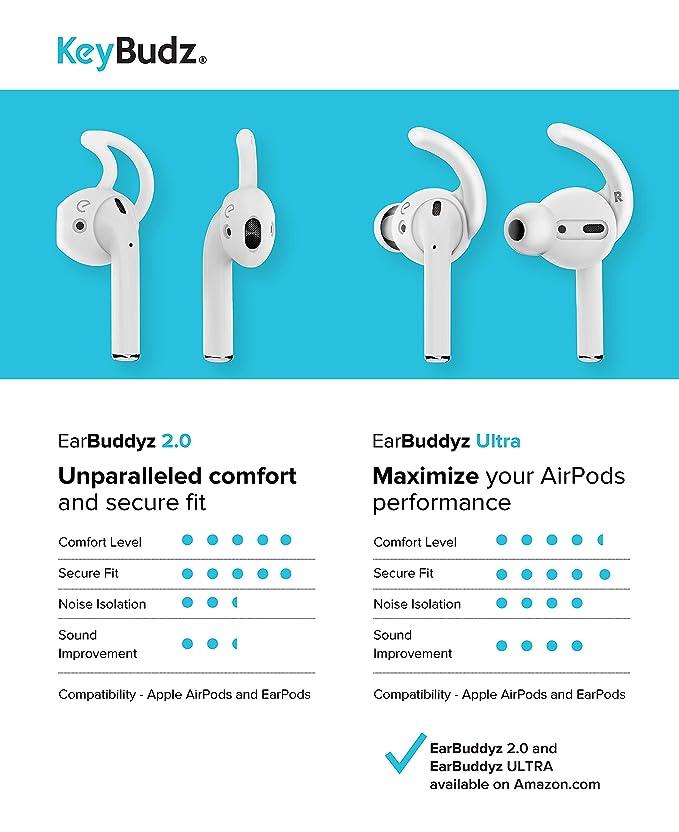 Fundas con ganchos EarBuddyz, para auriculares Apple, 2 pares: Amazon.es: Electrónica